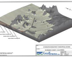 3D Conceptual Model