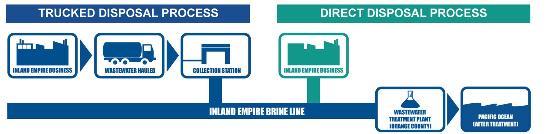 Brine-Line-Image-7